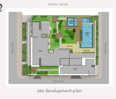 Site Dev Plan